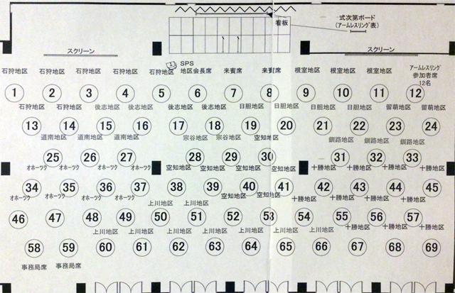 懇親会座席表(全道JA青年部)
